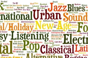 Что такое музыкальный стиль, жанр и направления музыки - основные понятия