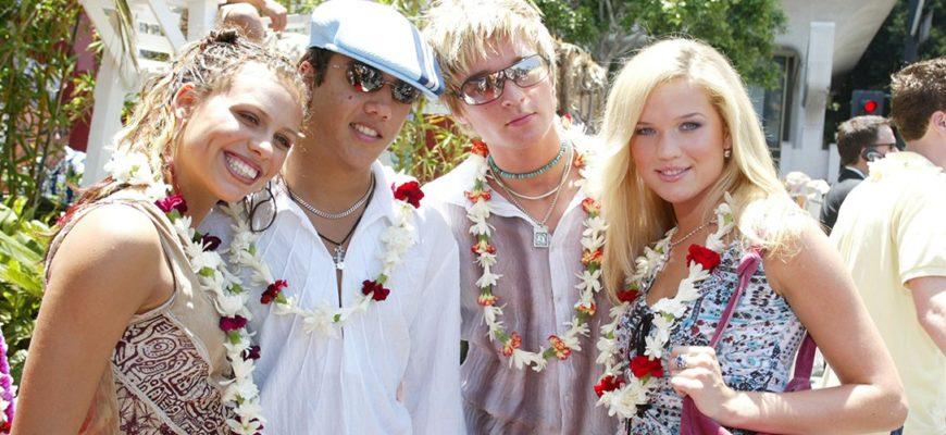 Биография A-Teens - шведская поп-группа из Стокгольма